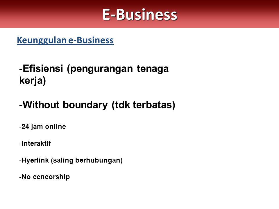 Keunggulan e-BusinessE-Business -Efisiensi (pengurangan tenaga kerja) -Without boundary (tdk terbatas) -24 jam online -Interaktif -Hyerlink (saling berhubungan) -No cencorship