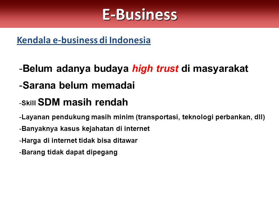 Kendala e-business di IndonesiaE-Business -Belum adanya budaya high trust di masyarakat -Sarana belum memadai -Skill SDM masih rendah -Layanan pendukung masih minim (transportasi, teknologi perbankan, dll) -Banyaknya kasus kejahatan di internet -Harga di internet tidak bisa ditawar -Barang tidak dapat dipegang