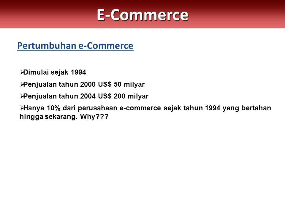Pertumbuhan e-CommerceE-Commerce  Dimulai sejak 1994  Penjualan tahun 2000 US$ 50 milyar  Penjualan tahun 2004 US$ 200 milyar  Hanya 10% dari perusahaan e-commerce sejak tahun 1994 yang bertahan hingga sekarang.