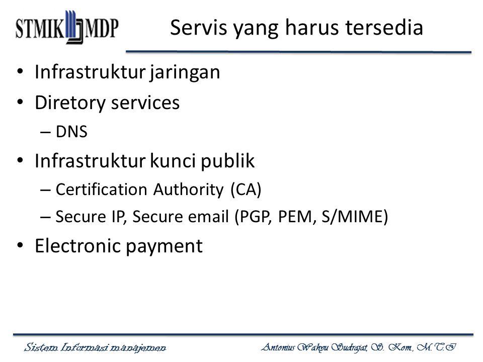 Sistem Informasi manajemen Antonius Wahyu Sudrajat, S. Kom., M.T.I Servis yang harus tersedia Infrastruktur jaringan Diretory services – DNS Infrastru