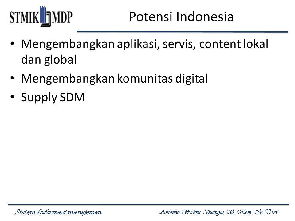 Sistem Informasi manajemen Antonius Wahyu Sudrajat, S. Kom., M.T.I Potensi Indonesia Mengembangkan aplikasi, servis, content lokal dan global Mengemba