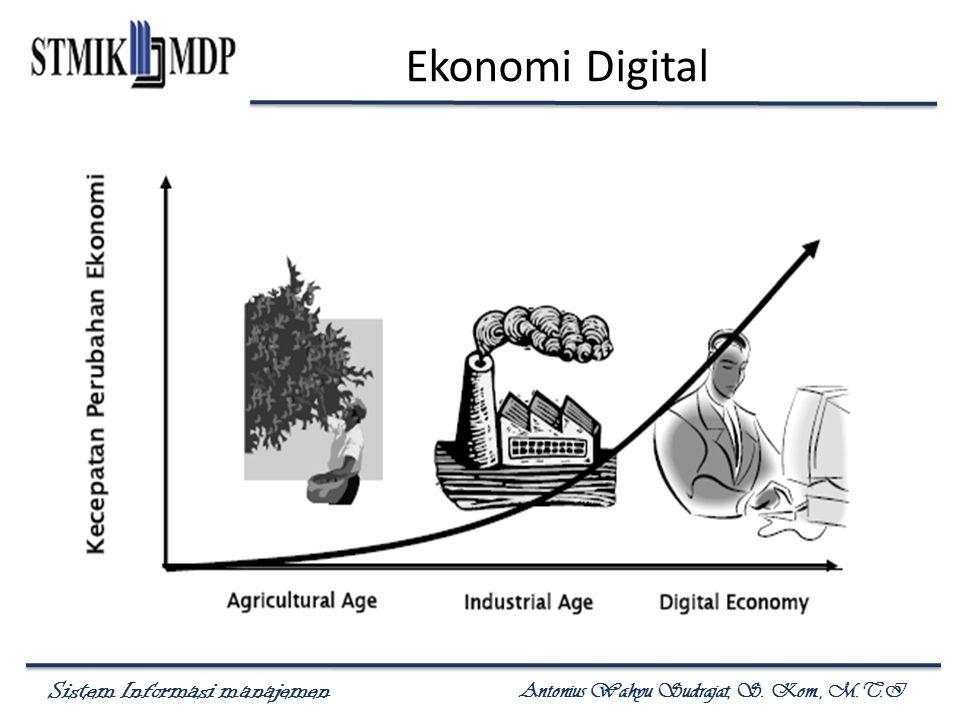 Sistem Informasi manajemen Antonius Wahyu Sudrajat, S. Kom., M.T.I Ekonomi Digital