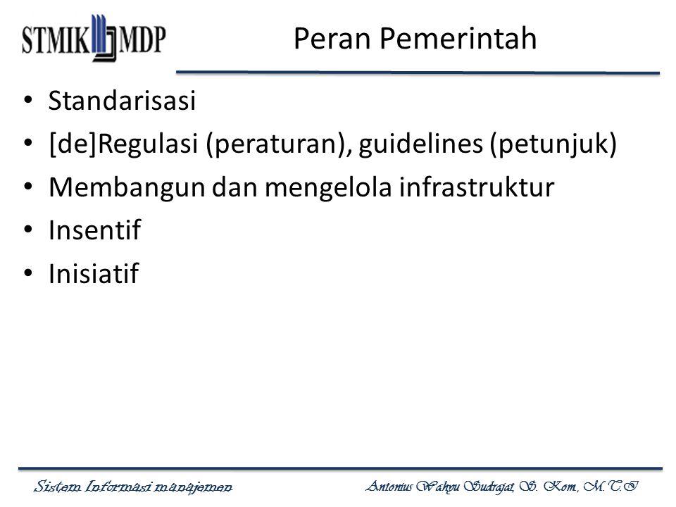 Sistem Informasi manajemen Antonius Wahyu Sudrajat, S. Kom., M.T.I Peran Pemerintah Standarisasi [de]Regulasi (peraturan), guidelines (petunjuk) Memba