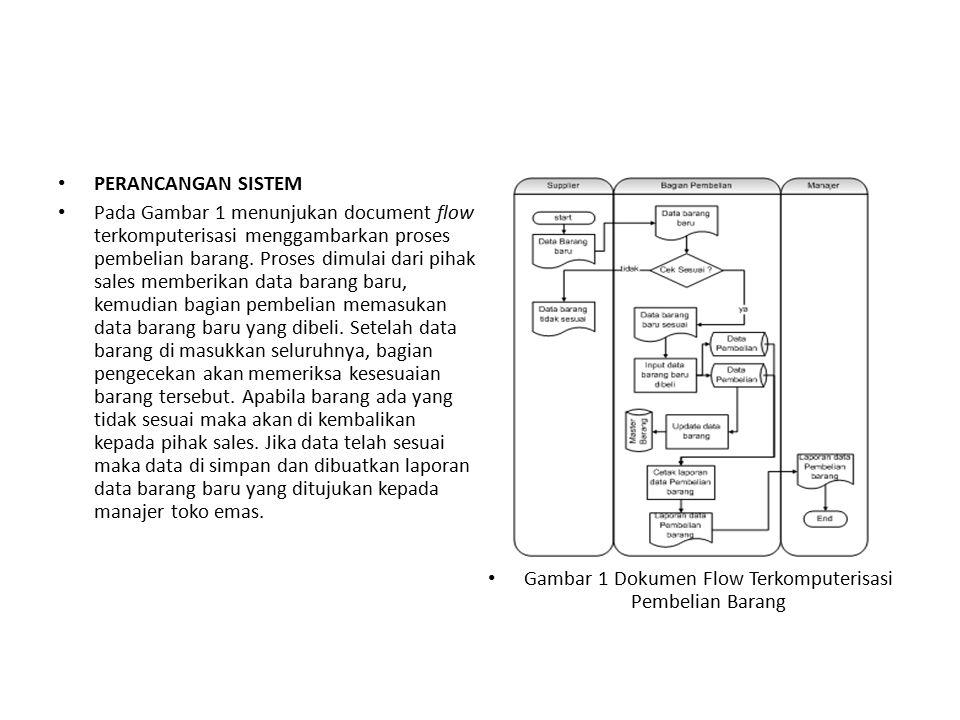 PERANCANGAN SISTEM Pada Gambar 1 menunjukan document flow terkomputerisasi menggambarkan proses pembelian barang. Proses dimulai dari pihak sales memb