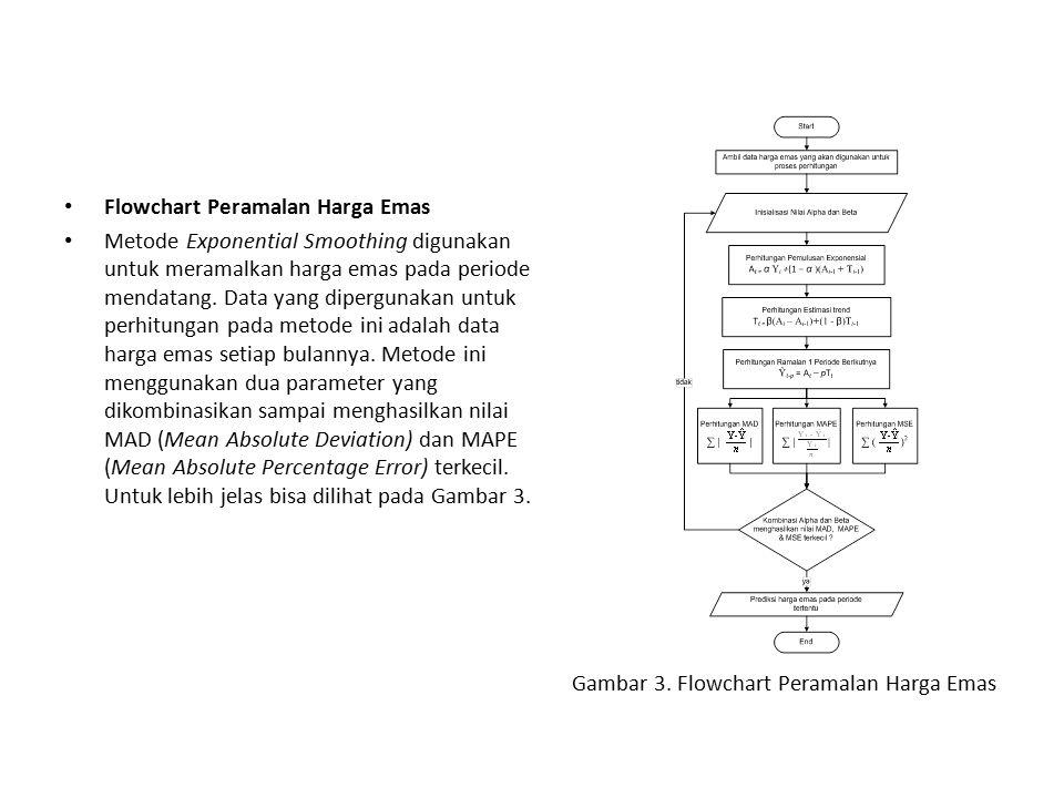 Context diagram UD.