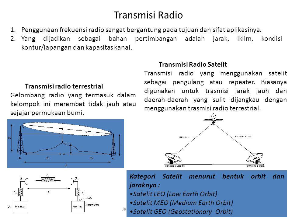 Jaringan Telekomunikasi11 Transmisi Radio 1.Penggunaan frekuensi radio sangat bergantung pada tujuan dan sifat aplikasinya. 2.Yang dijadikan sebagai b