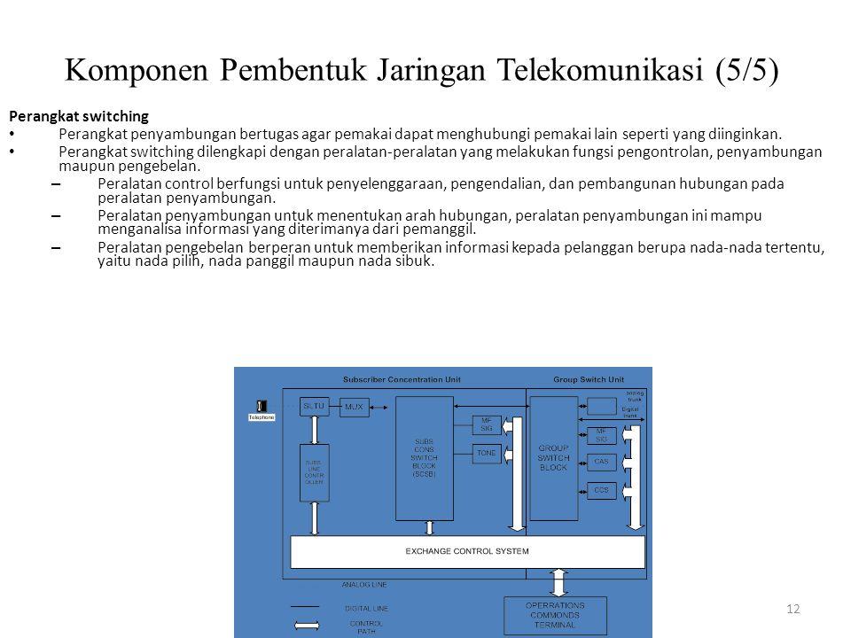 Jaringan Telekomunikasi12 Komponen Pembentuk Jaringan Telekomunikasi (5/5) Perangkat switching Perangkat penyambungan bertugas agar pemakai dapat meng