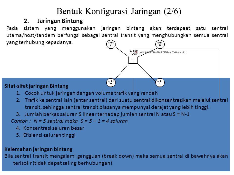 Jaringan Telekomunikasi14 Sifat-sifat jaringan Bintang 1.Cocok untuk jaringan dengan volume trafik yang rendah 2.Trafik ke sentral lain (antar sentral