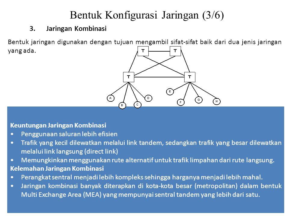 Jaringan Telekomunikasi15 Bentuk Konfigurasi Jaringan (3/6) 3.Jaringan Kombinasi Bentuk jaringan digunakan dengan tujuan mengambil sifat-sifat baik da