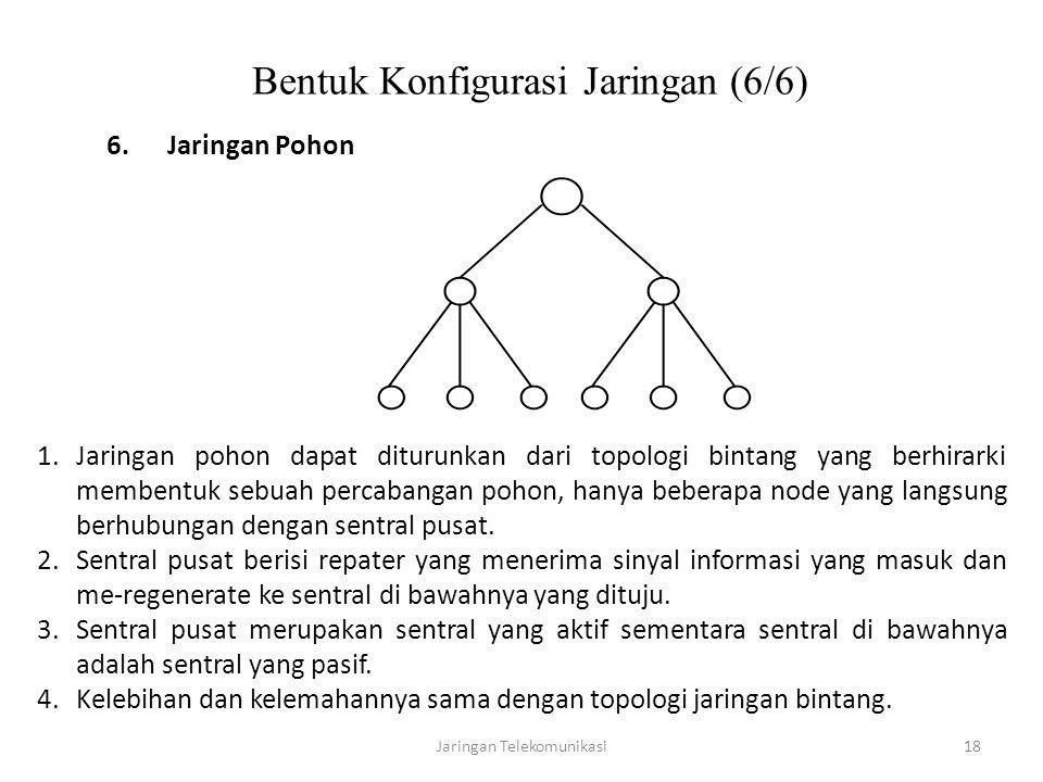 Jaringan Telekomunikasi18 Bentuk Konfigurasi Jaringan (6/6) 6.Jaringan Pohon 1.Jaringan pohon dapat diturunkan dari topologi bintang yang berhirarki m