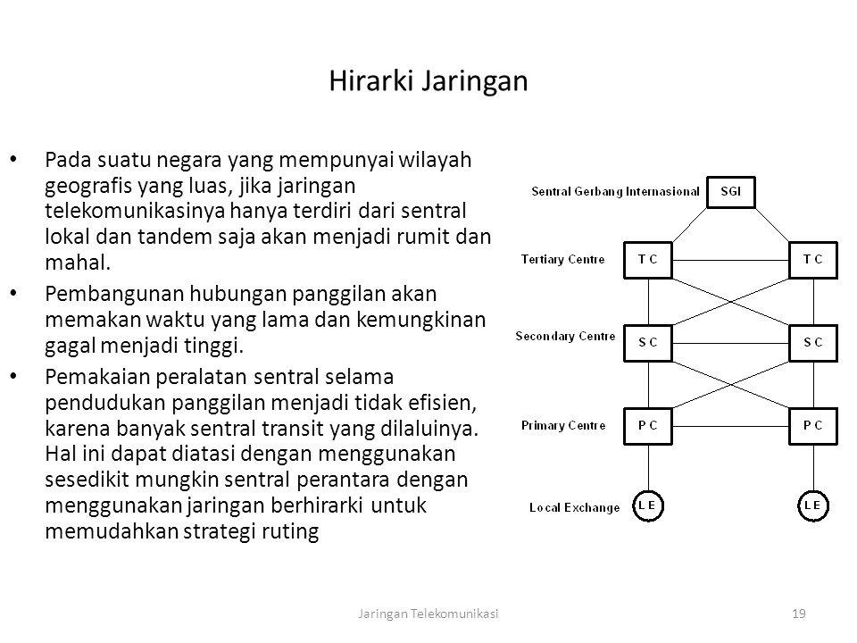 Jaringan Telekomunikasi19 Hirarki Jaringan Pada suatu negara yang mempunyai wilayah geografis yang luas, jika jaringan telekomunikasinya hanya terdiri