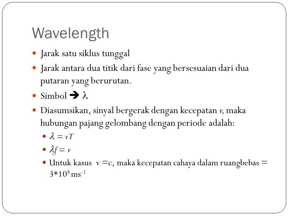 Wavelength Jarak satu siklus tunggal Jarak antara dua titik dari fase yang bersesuaian dari dua putaran yang berurutan. Simbol  Diasumsikan, sinyal b
