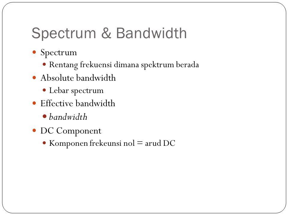 Spectrum & Bandwidth Spectrum Rentang frekuensi dimana spektrum berada Absolute bandwidth Lebar spectrum Effective bandwidth bandwidth DC Component Ko