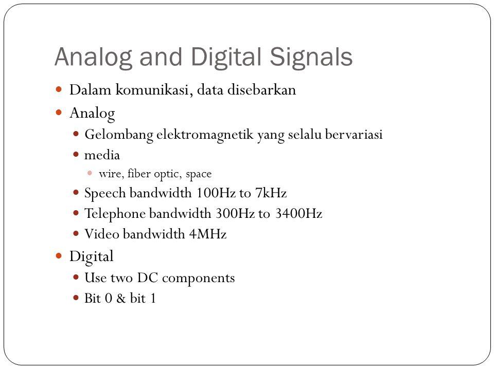 Analog and Digital Signals Dalam komunikasi, data disebarkan Analog Gelombang elektromagnetik yang selalu bervariasi media wire, fiber optic, space Sp