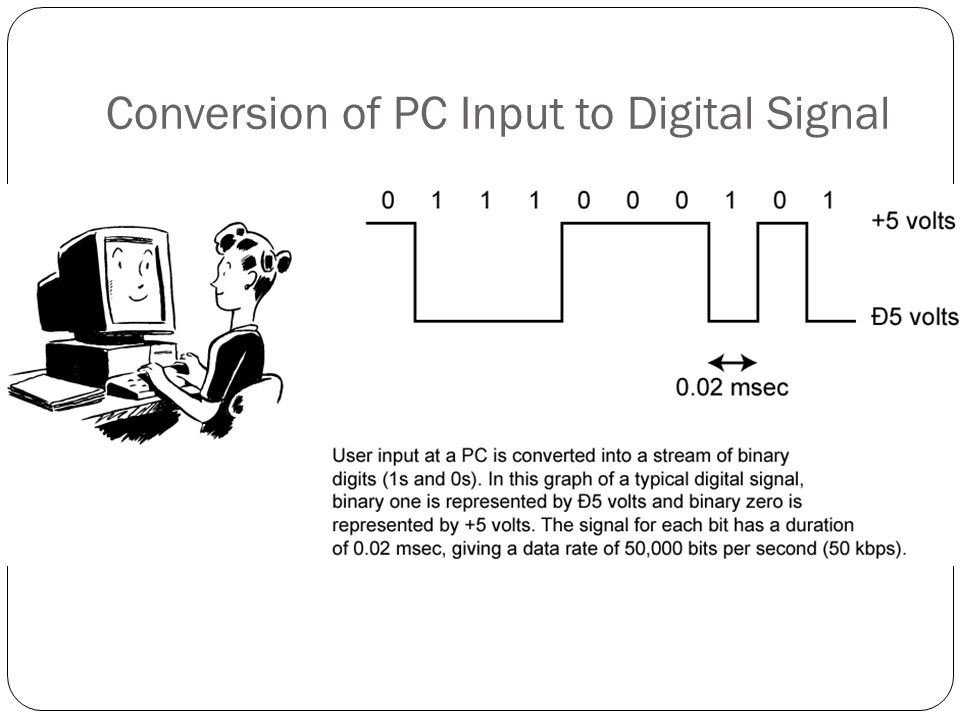 Conversion of PC Input to Digital Signal
