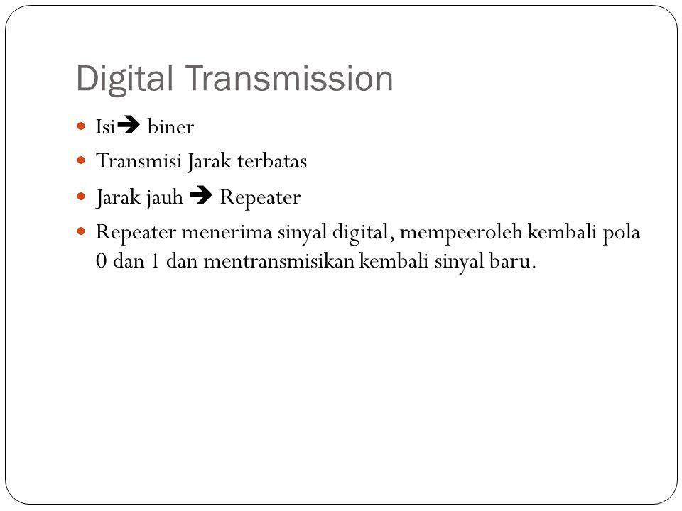 Digital Transmission Isi  biner Transmisi Jarak terbatas Jarak jauh  Repeater Repeater menerima sinyal digital, mempeeroleh kembali pola 0 dan 1 dan