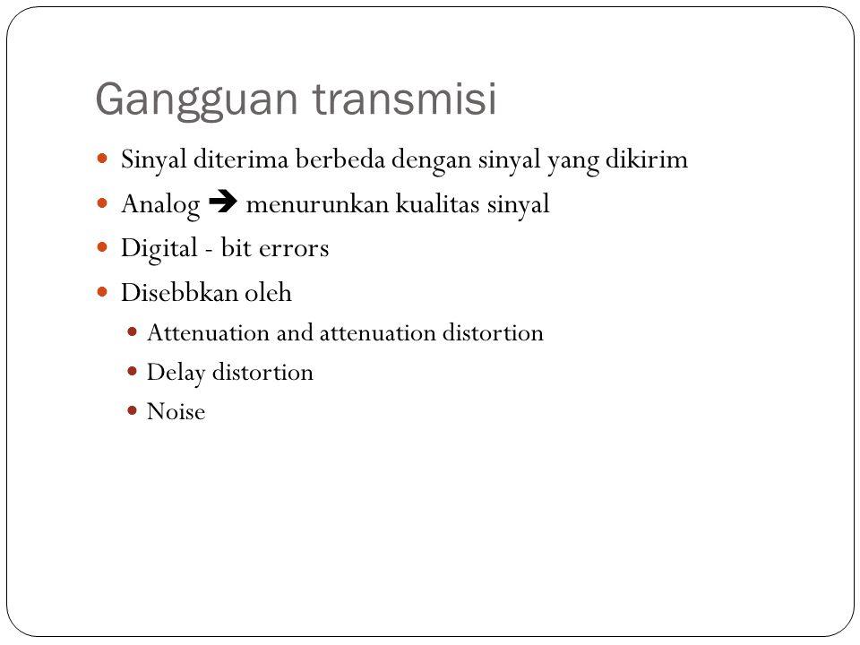 Gangguan transmisi Sinyal diterima berbeda dengan sinyal yang dikirim Analog  menurunkan kualitas sinyal Digital - bit errors Disebbkan oleh Attenuat