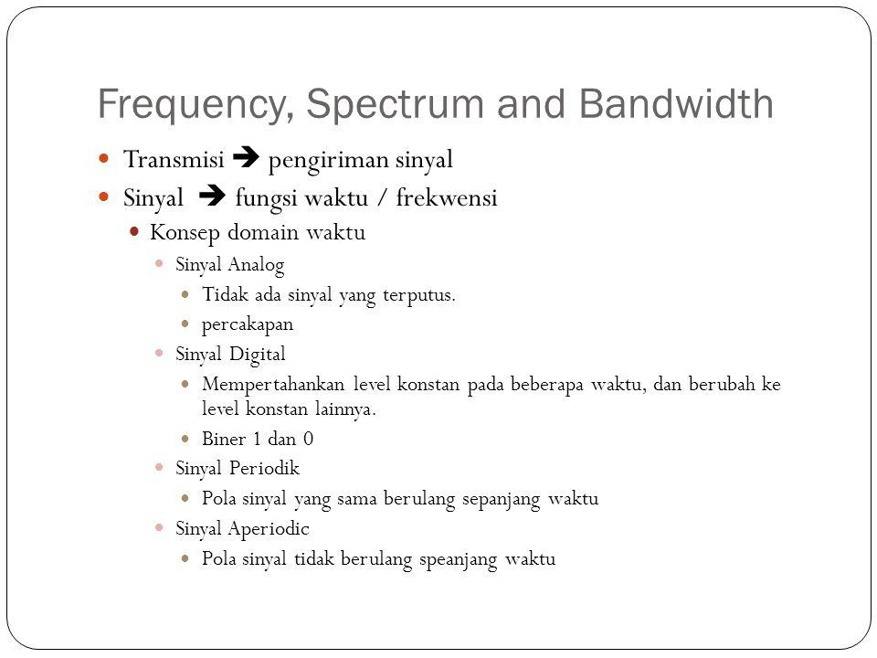 Frequency, Spectrum and Bandwidth Transmisi  pengiriman sinyal Sinyal  fungsi waktu / frekwensi Konsep domain waktu Sinyal Analog Tidak ada sinyal y