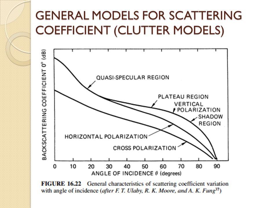 GENERAL MODELS FOR SCATTERING COEFFICIENT (CLUTTER MODELS)