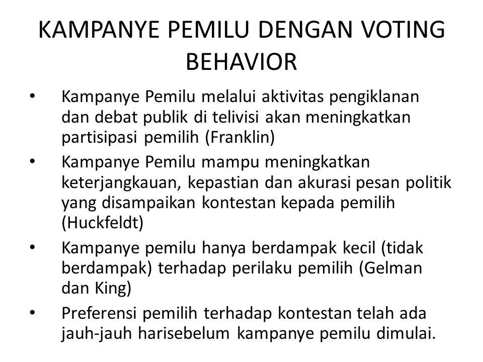 KAMPANYE PEMILU DENGAN VOTING BEHAVIOR Kampanye Pemilu melalui aktivitas pengiklanan dan debat publik di telivisi akan meningkatkan partisipasi pemili
