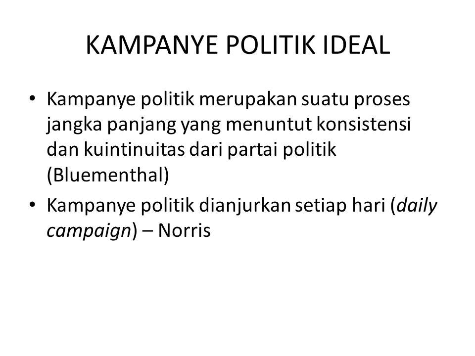 KAMPANYE POLITIK IDEAL Kampanye politik merupakan suatu proses jangka panjang yang menuntut konsistensi dan kuintinuitas dari partai politik (Bluement