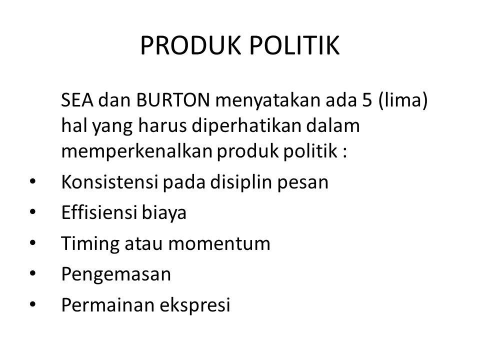 PRODUK POLITIK SEA dan BURTON menyatakan ada 5 (lima) hal yang harus diperhatikan dalam memperkenalkan produk politik : Konsistensi pada disiplin pesa