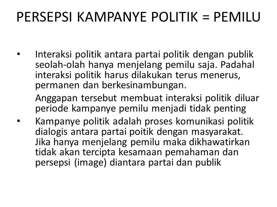 PERSEPSI KAMPANYE POLITIK = PEMILU Interaksi politik antara partai politik dengan publik seolah-olah hanya menjelang pemilu saja. Padahal interaksi po