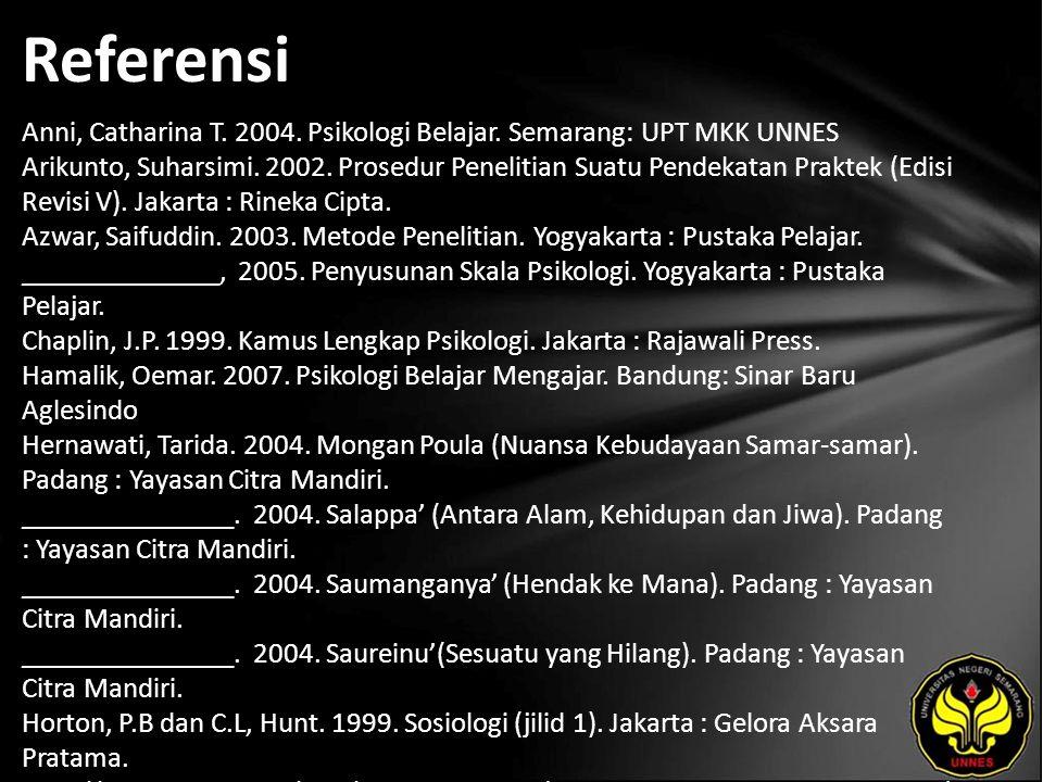 Referensi Anni, Catharina T. 2004. Psikologi Belajar. Semarang: UPT MKK UNNES Arikunto, Suharsimi. 2002. Prosedur Penelitian Suatu Pendekatan Praktek