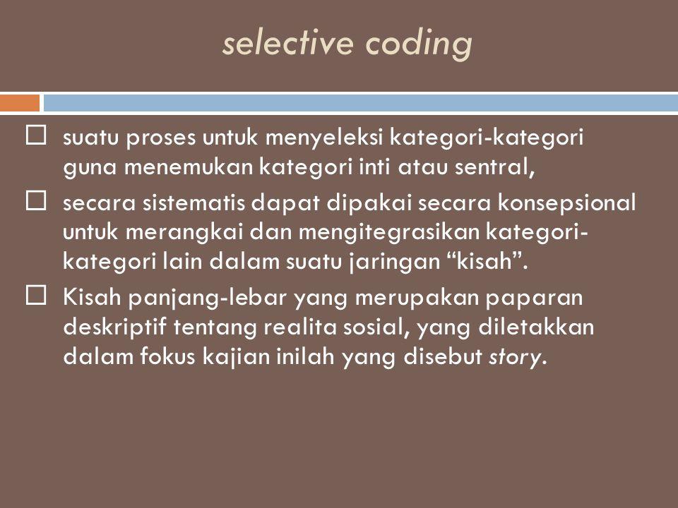selective coding  suatu proses untuk menyeleksi kategori-kategori guna menemukan kategori inti atau sentral,  secara sistematis dapat dipakai secara konsepsional untuk merangkai dan mengitegrasikan kategori- kategori lain dalam suatu jaringan kisah .