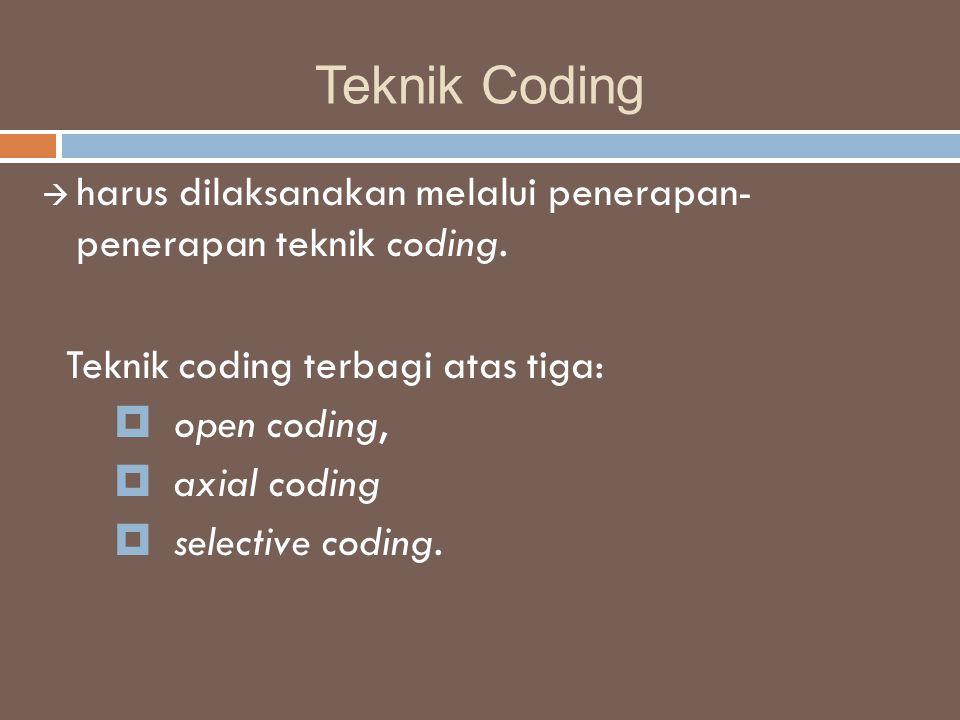 Teknik Coding  harus dilaksanakan melalui penerapan- penerapan teknik coding. Teknik coding terbagi atas tiga:  open coding,  axial coding  select