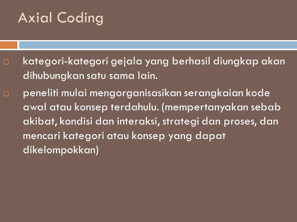 Axial Coding  kategori-kategori gejala yang berhasil diungkap akan dihubungkan satu sama lain.  peneliti mulai mengorganisasikan serangkaian kode aw
