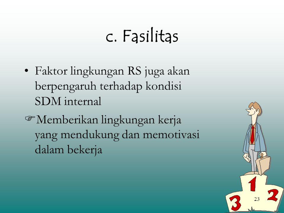 23 c. Fasilitas Faktor lingkungan RS juga akan berpengaruh terhadap kondisi SDM internal  Memberikan lingkungan kerja yang mendukung dan memotivasi d