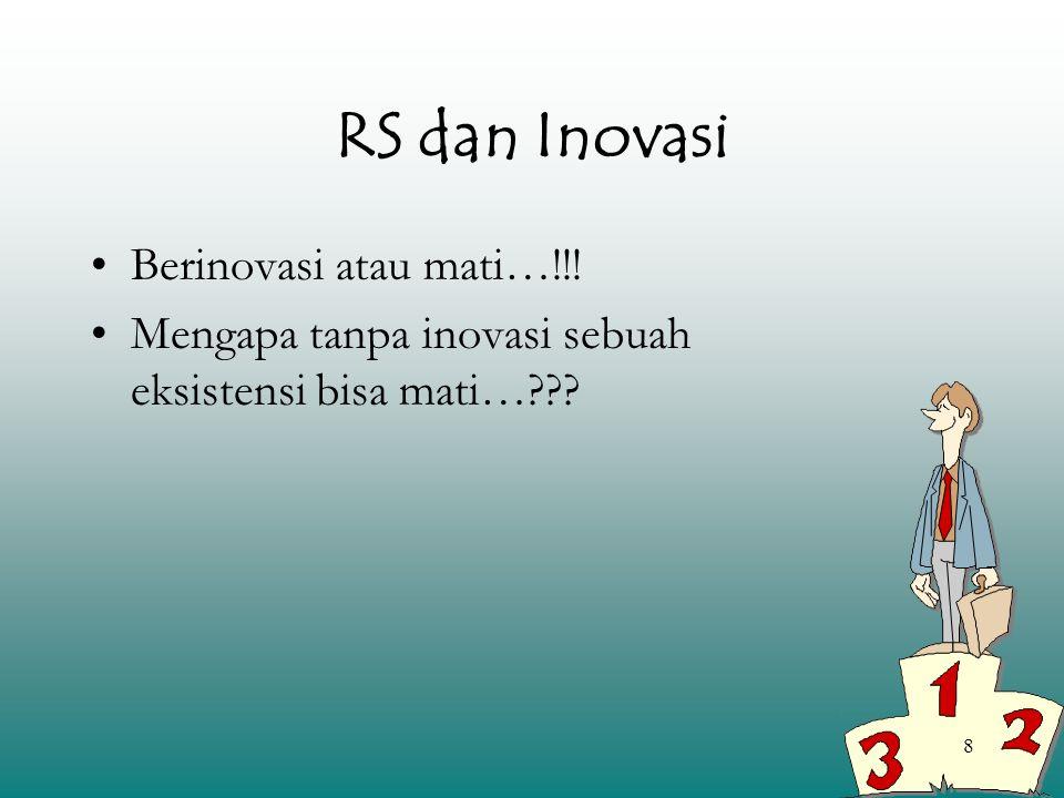 8 RS dan Inovasi Berinovasi atau mati…!!! Mengapa tanpa inovasi sebuah eksistensi bisa mati…???