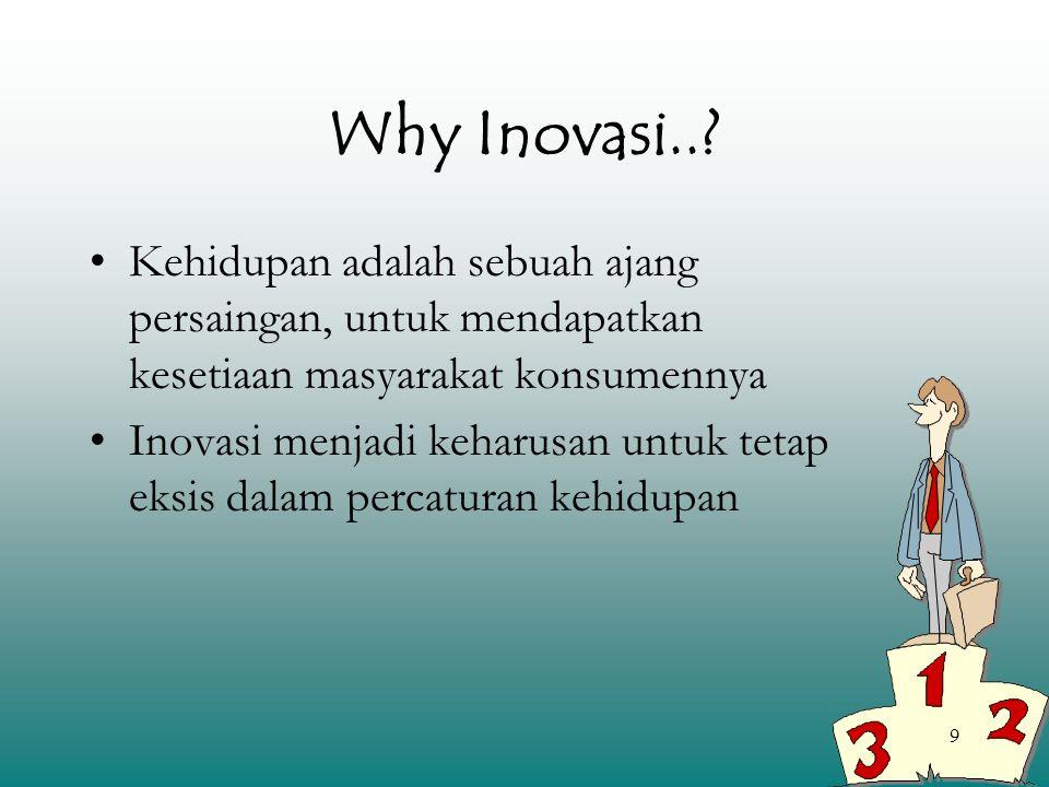 9 Why Inovasi...