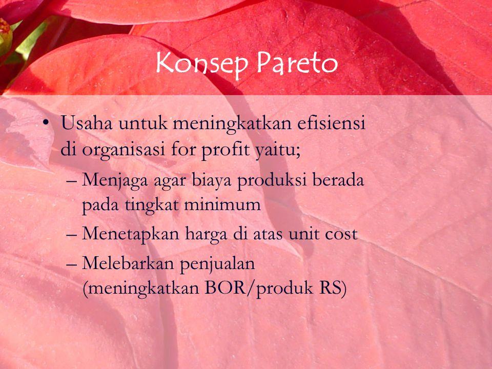 Konsep Pareto Contoh; Apakah perubahan kebijakan/peraturan di RS akan menyulitkan orang miskin untuk mendapatkan akses ke RS….