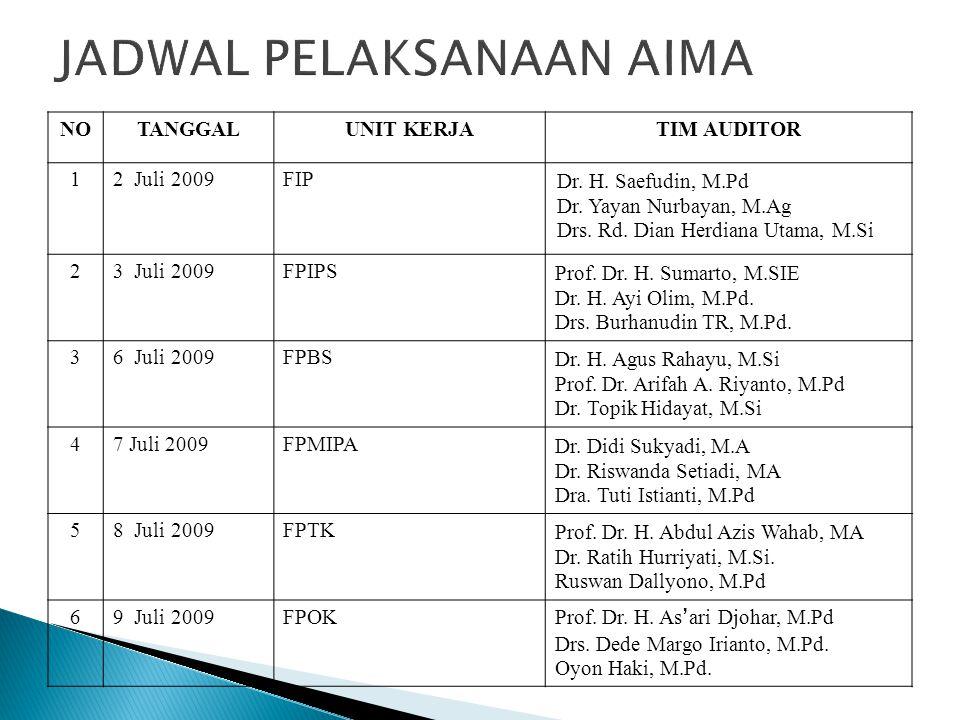 NOTANGGALUNIT KERJATIM AUDITOR 12 Juli 2009FIPDr. H. Saefudin, M.Pd Dr. Yayan Nurbayan, M.Ag Drs. Rd. Dian Herdiana Utama, M.Si 23 Juli 2009FPIPSProf.