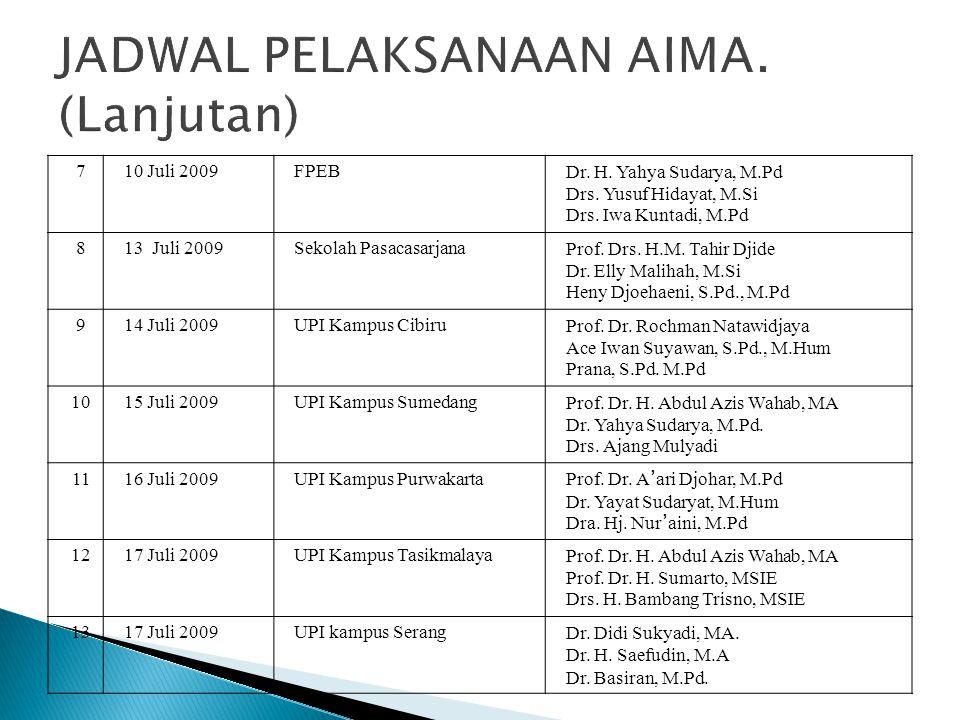 710 Juli 2009FPEBDr.H. Yahya Sudarya, M.Pd Drs. Yusuf Hidayat, M.Si Drs.