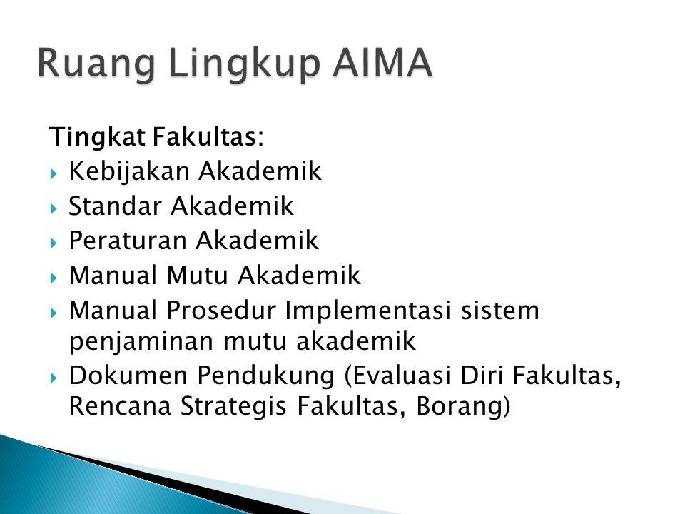 Tingkat Fakultas:  Kebijakan Akademik  Standar Akademik  Peraturan Akademik  Manual Mutu Akademik  Manual Prosedur Implementasi sistem penjaminan
