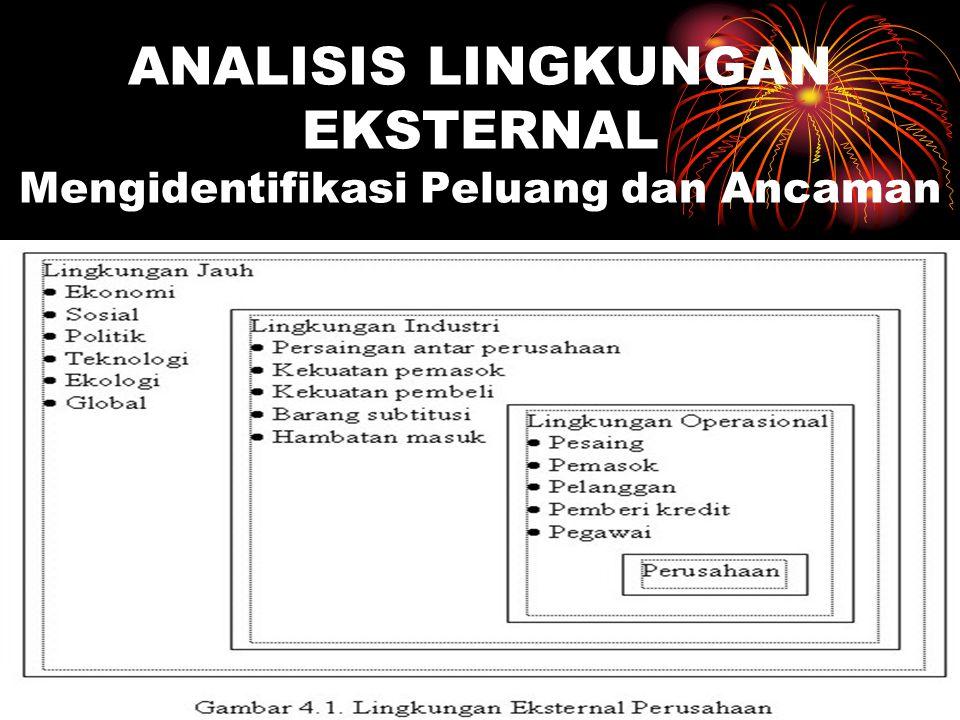 ANALISIS LINGKUNGAN EKSTERNAL Mengidentifikasi Peluang dan Ancaman