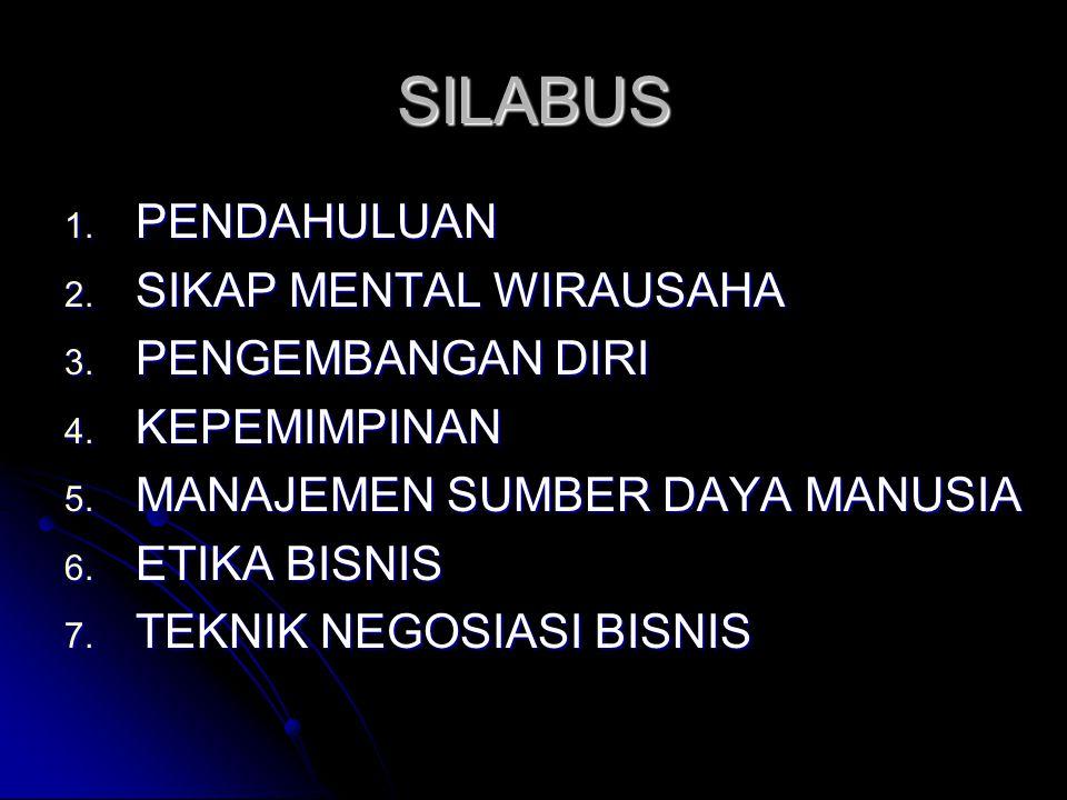 SILABUS 1.PENDAHULUAN 2. SIKAP MENTAL WIRAUSAHA 3.