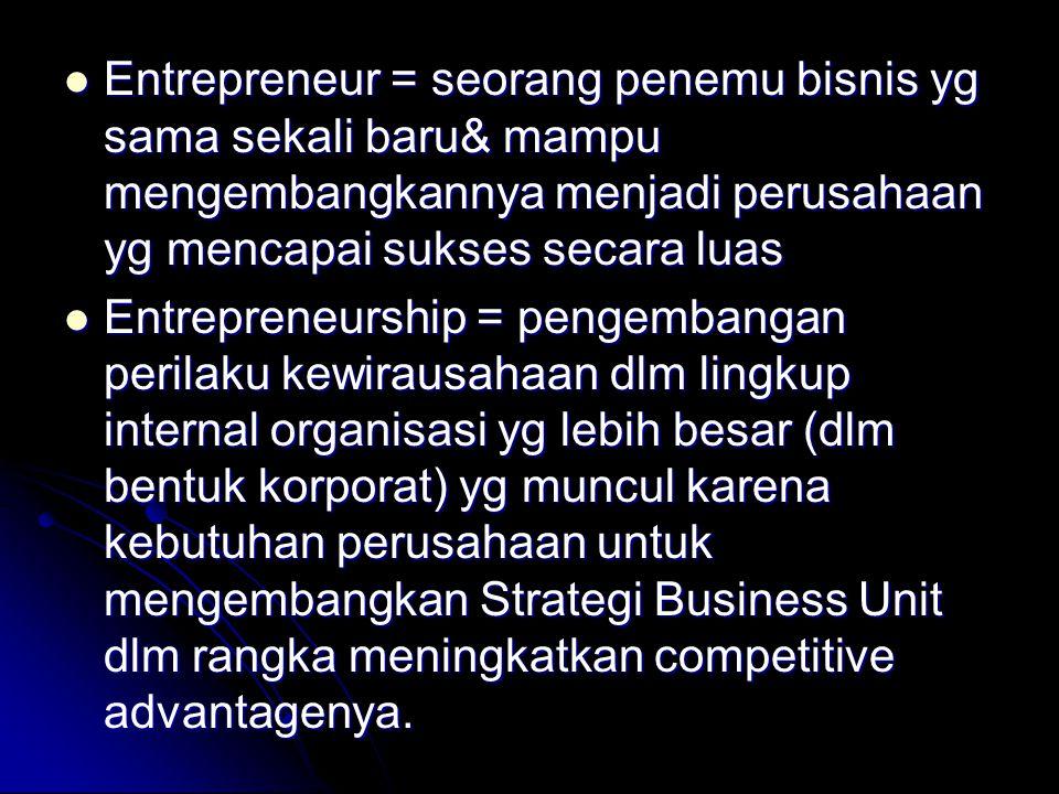 Entrepreneur = seorang penemu bisnis yg sama sekali baru& mampu mengembangkannya menjadi perusahaan yg mencapai sukses secara luas Entrepreneur = seorang penemu bisnis yg sama sekali baru& mampu mengembangkannya menjadi perusahaan yg mencapai sukses secara luas Entrepreneurship = pengembangan perilaku kewirausahaan dlm lingkup internal organisasi yg lebih besar (dlm bentuk korporat) yg muncul karena kebutuhan perusahaan untuk mengembangkan Strategi Business Unit dlm rangka meningkatkan competitive advantagenya.