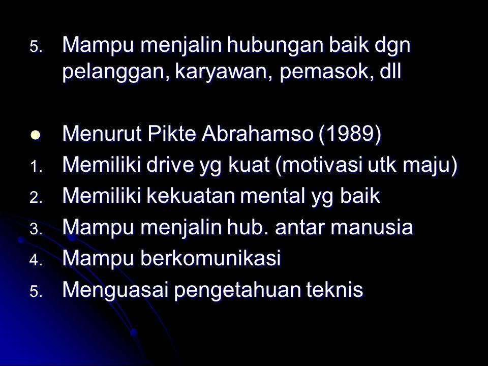 5. Mampu menjalin hubungan baik dgn pelanggan, karyawan, pemasok, dll Menurut Pikte Abrahamso (1989) Menurut Pikte Abrahamso (1989) 1. Memiliki drive
