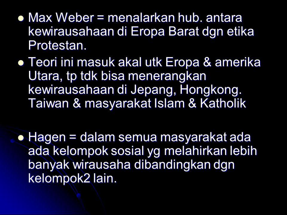 Max Weber = menalarkan hub.antara kewirausahaan di Eropa Barat dgn etika Protestan.