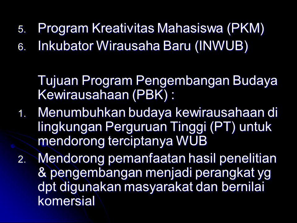 5.Program Kreativitas Mahasiswa (PKM) 6.