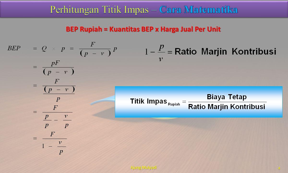 4 BEP Rupiah = Kuantitas BEP x Harga Jual Per Unit