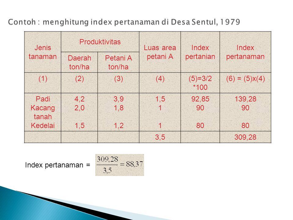 Jenis tanaman Produktivitas Luas area petani A Index pertanian Index pertanaman Daerah ton/ha Petani A ton/ha (1)(2)(3)(4)(5)=3/2 *100 (6) = (5)x(4) P