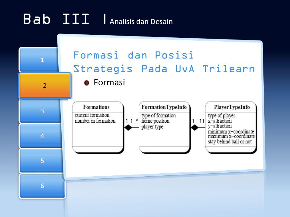 6 6 3 3 4 4 5 5 1 1 Bab III | Analisis dan Desain Formasi dan Posisi Strategis Pada UvA Trilearn Formasi 2 2