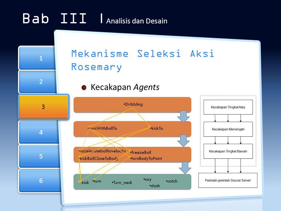6 6 2 2 4 4 5 5 1 1 Bab III | Analisis dan Desain Mekanisme Seleksi Aksi Rosemary Kecakapan Agents 3 3