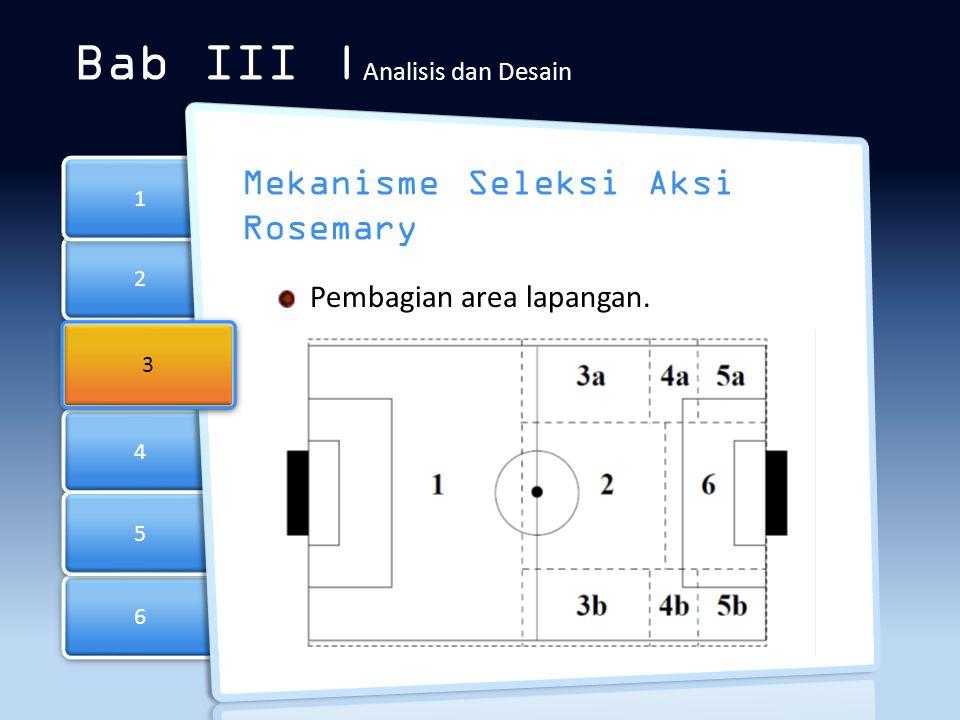 6 6 2 2 4 4 5 5 1 1 Bab III | Analisis dan Desain Mekanisme Seleksi Aksi Rosemary Pembagian area lapangan. 3 3