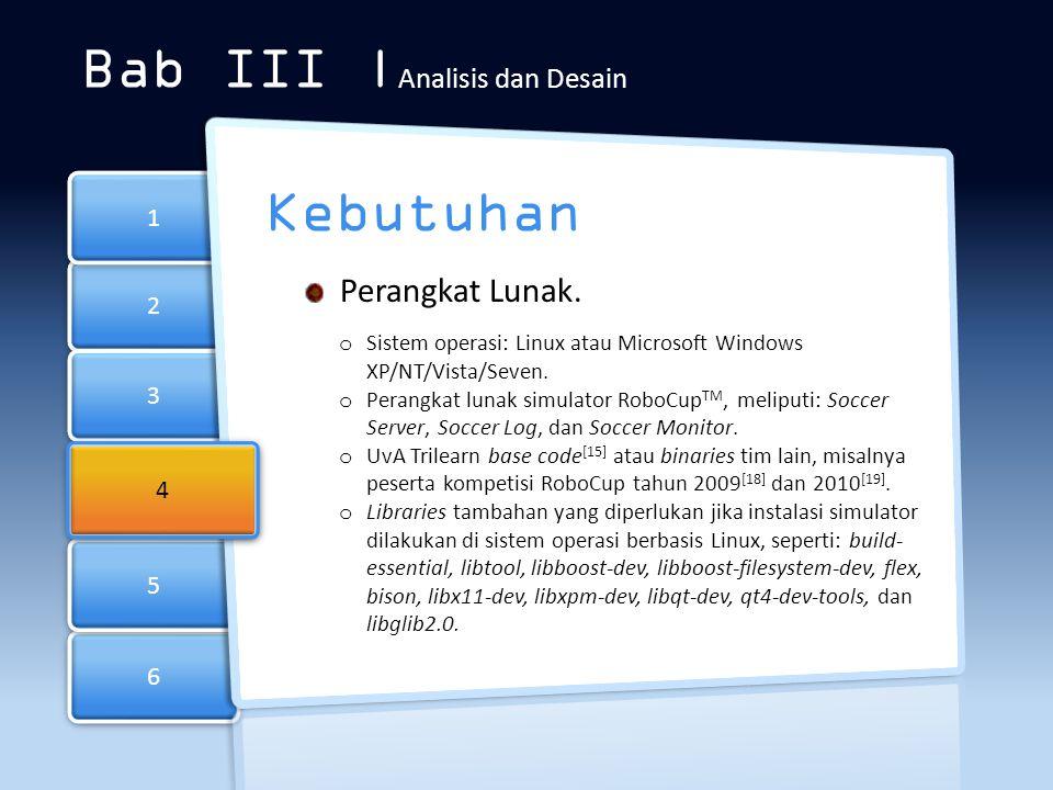 6 6 2 2 3 3 5 5 1 1 Bab III | Analisis dan Desain Kebutuhan Perangkat Lunak. o Sistem operasi: Linux atau Microsoft Windows XP/NT/Vista/Seven. o Peran